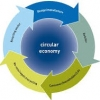 EXPRA's proposals for an enhanced Circular Economy and waste target review