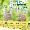 EKO-KOM (THE CZECH REPUBLIC) CELEBRATES ITS 15TH ANNIEVRSARY
