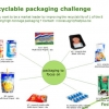 Fost Plus tackles packaging that is difficult to recycle