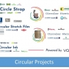 To more Circular Plastic Packaging for Construction Materials
